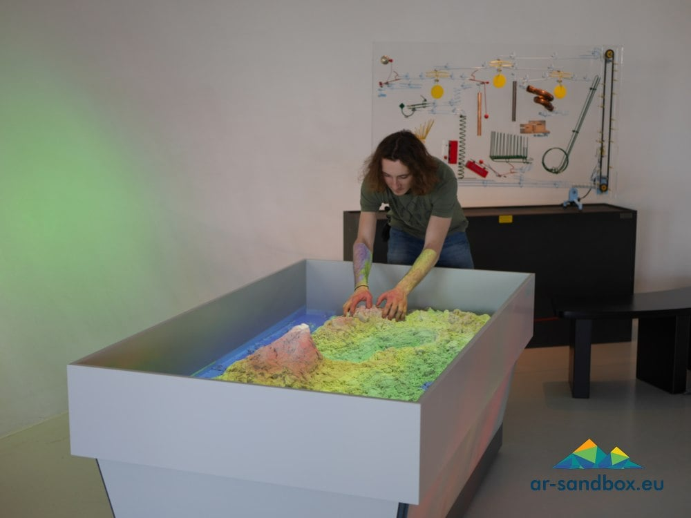 Augmented Reality Sandbox Software